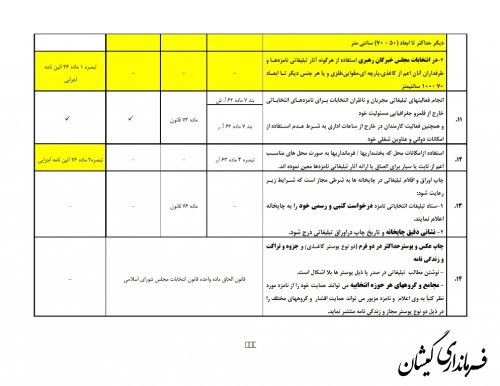 مصادیق مجاز وغیرمجاز تبلیغات انتخابات 1400
